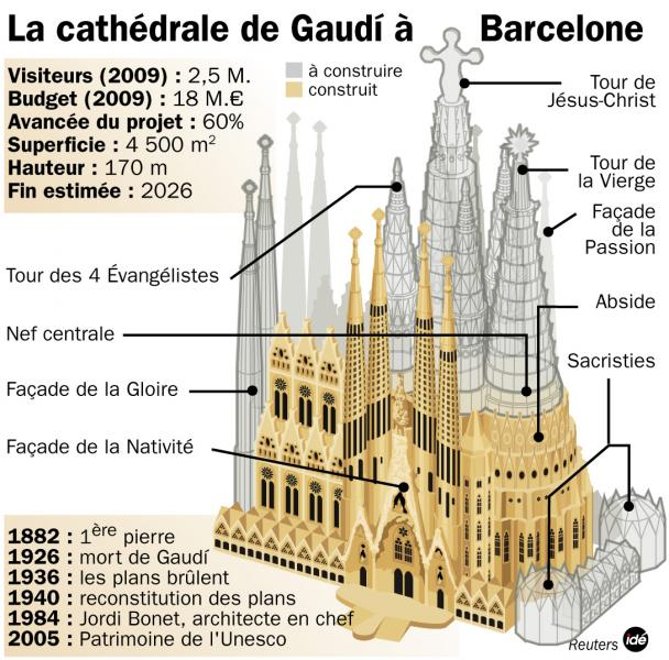barcelone-la-sagrada-familia-923